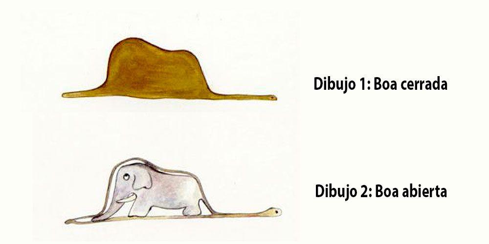 Dibujos de la boa y el elefante del Principito
